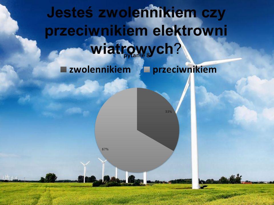 Jesteś zwolennikiem czy przeciwnikiem elektrowni wiatrowych