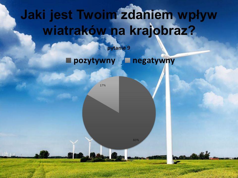 Jaki jest Twoim zdaniem wpływ wiatraków na krajobraz