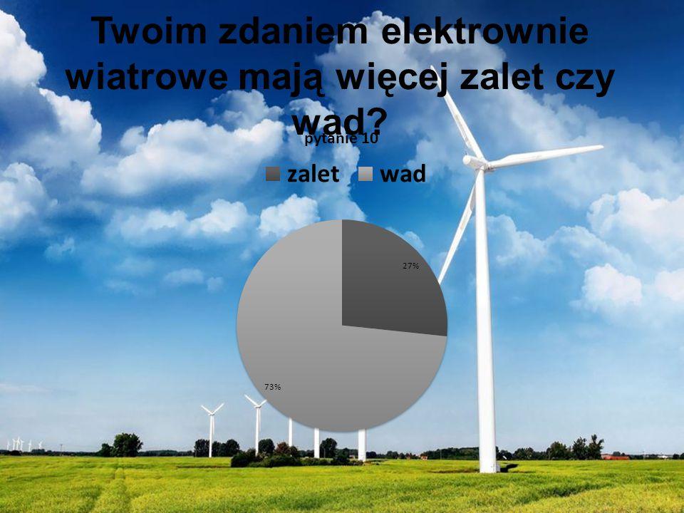 Twoim zdaniem elektrownie wiatrowe mają więcej zalet czy wad