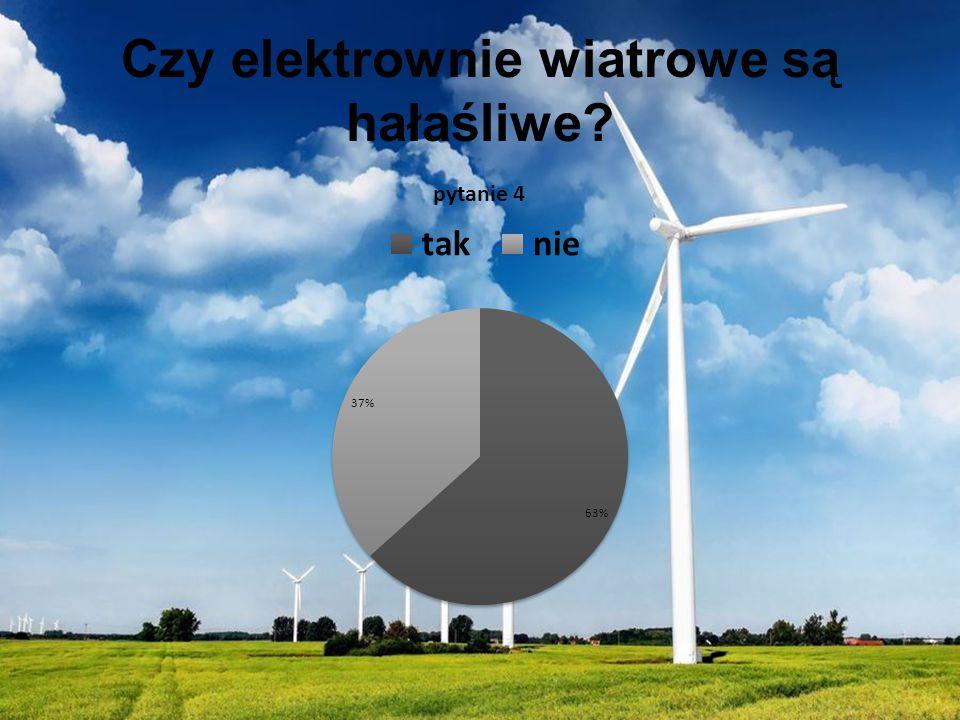 Czy elektrownie wiatrowe są hałaśliwe