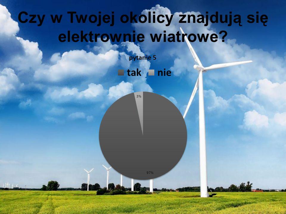 Czy w Twojej okolicy znajdują się elektrownie wiatrowe