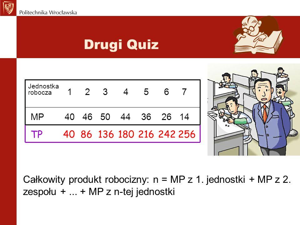 Drugi Quiz MP 40 46 50 44 36 26 14. Jednostka robocza. 1 2 3 4 5 6 7.