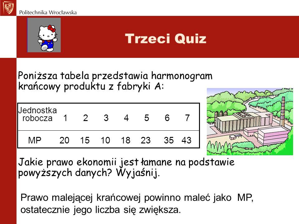 Trzeci Quiz Poniższa tabela przedstawia harmonogram krańcowy produktu z fabryki A: MP 20 15 10 18 23 35 43.