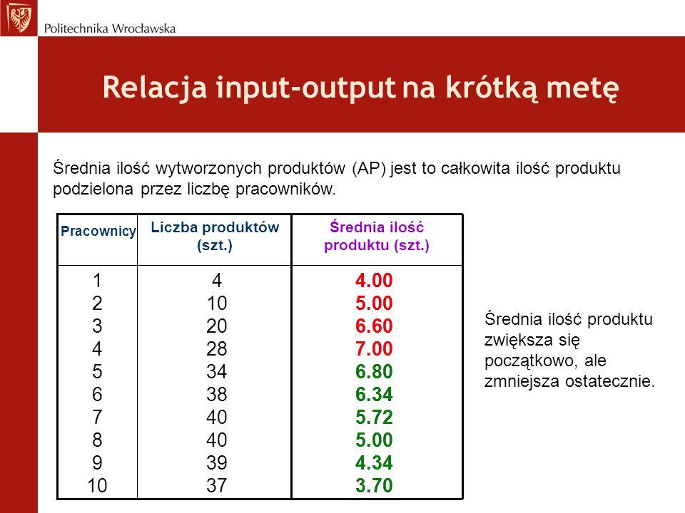 Relacja input-output na krótką metę