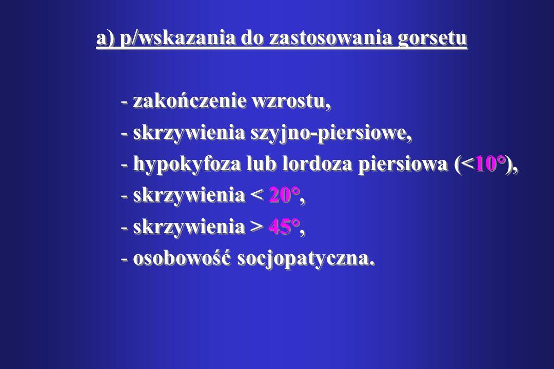 a) p/wskazania do zastosowania gorsetu