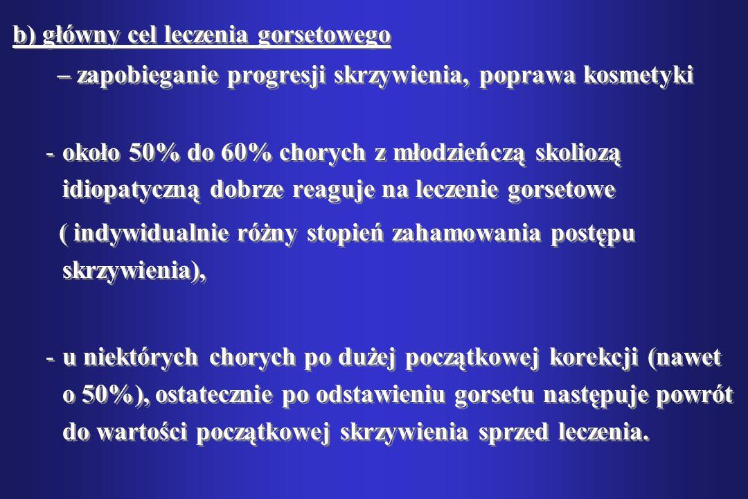 b) główny cel leczenia gorsetowego
