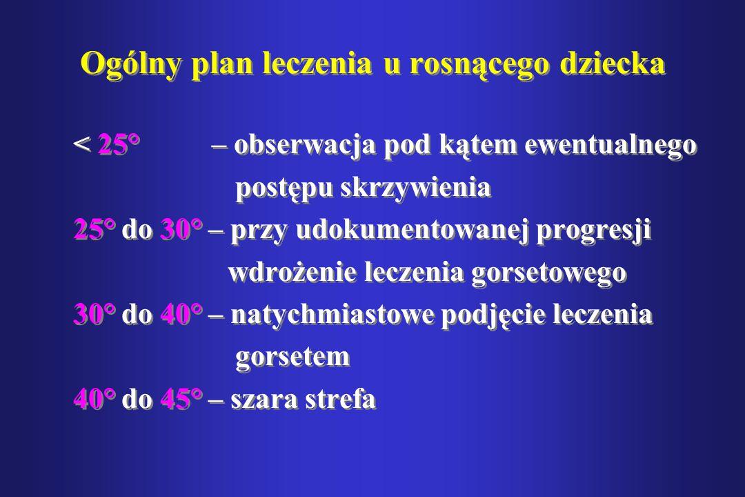Ogólny plan leczenia u rosnącego dziecka
