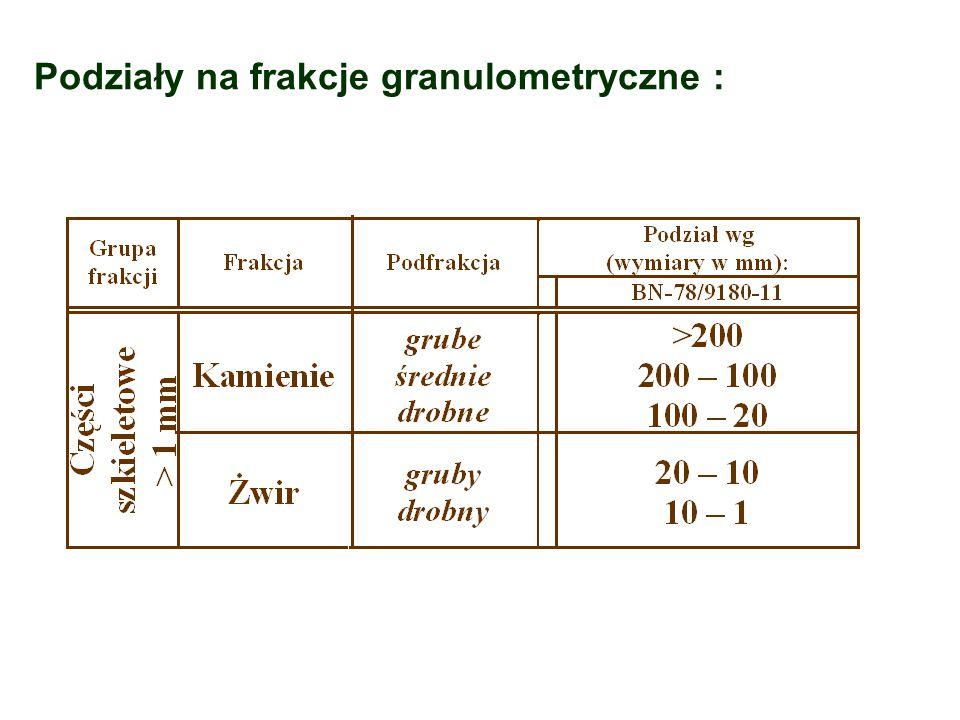 Podziały na frakcje granulometryczne :