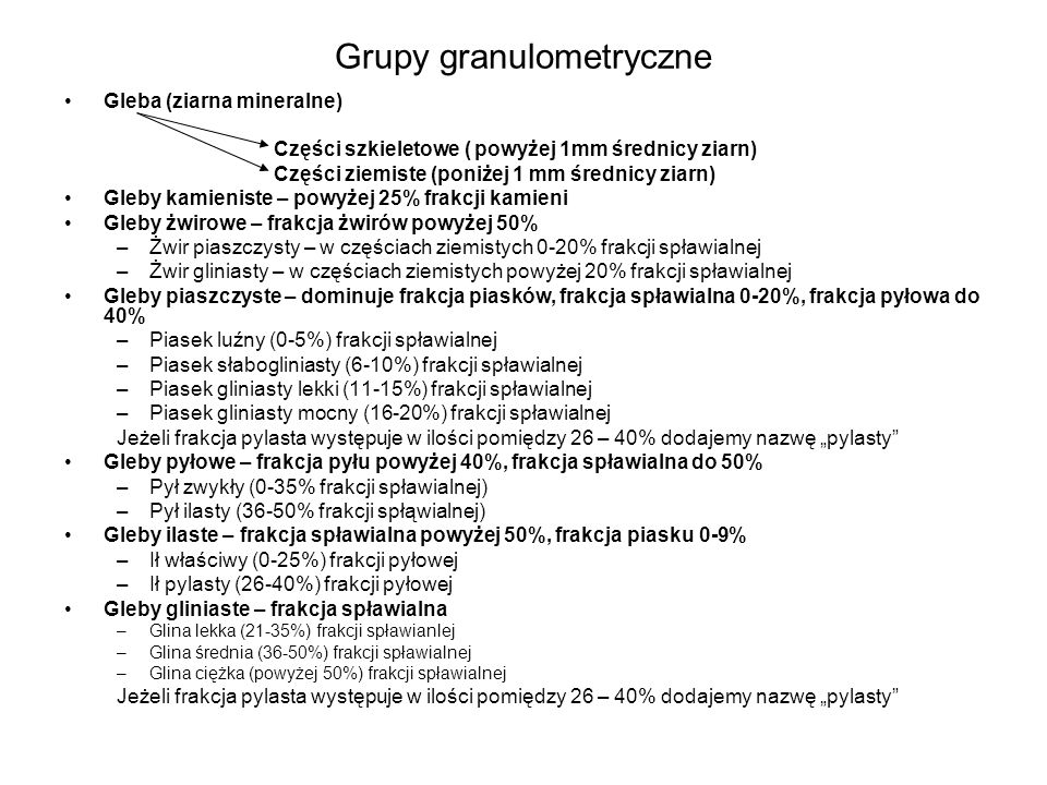 Grupy granulometryczne