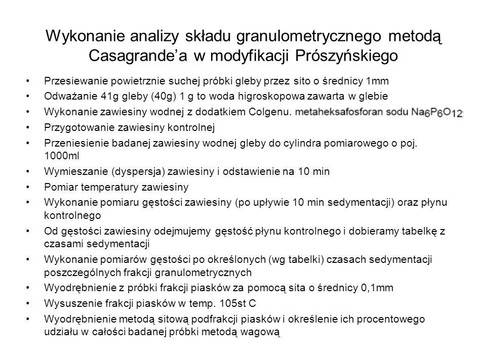 Wykonanie analizy składu granulometrycznego metodą Casagrande'a w modyfikacji Prószyńskiego