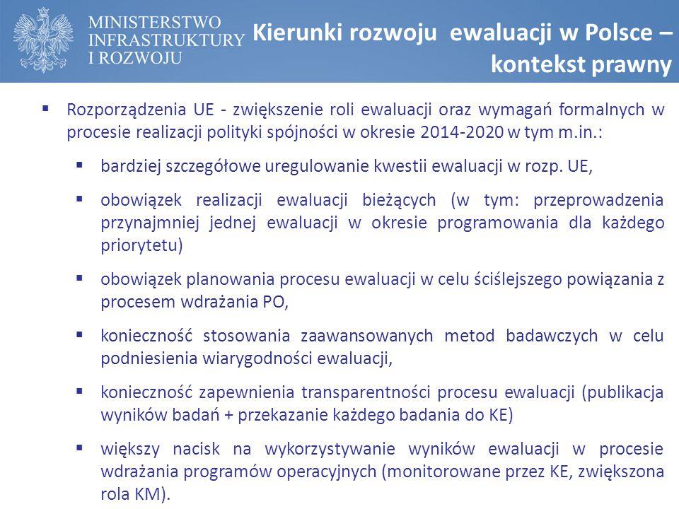 Kierunki rozwoju ewaluacji w Polsce – kontekst prawny