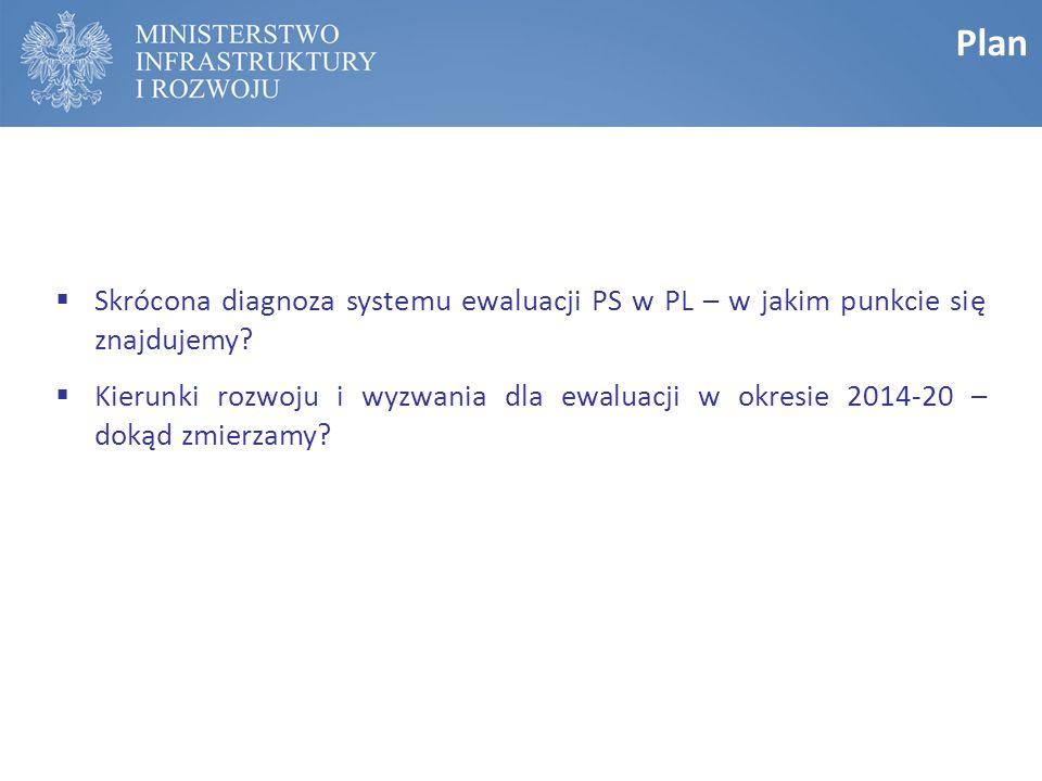 Plan Skrócona diagnoza systemu ewaluacji PS w PL – w jakim punkcie się znajdujemy