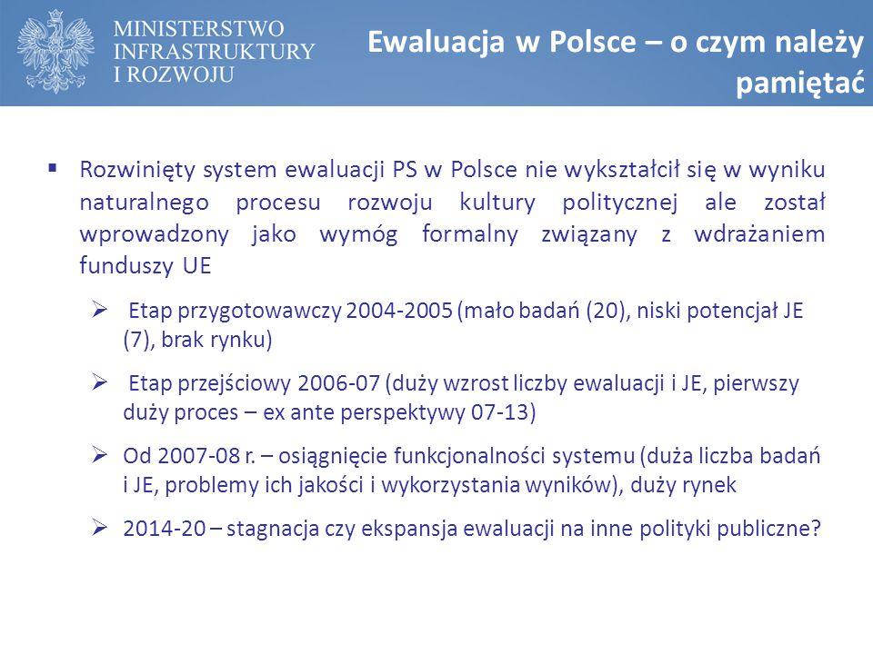 Ewaluacja w Polsce – o czym należy pamiętać