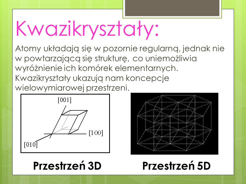 Kwazikryształy: Przestrzeń 3D Przestrzeń 5D