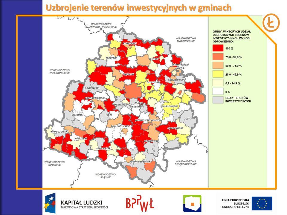 Uzbrojenie terenów inwestycyjnych w gminach