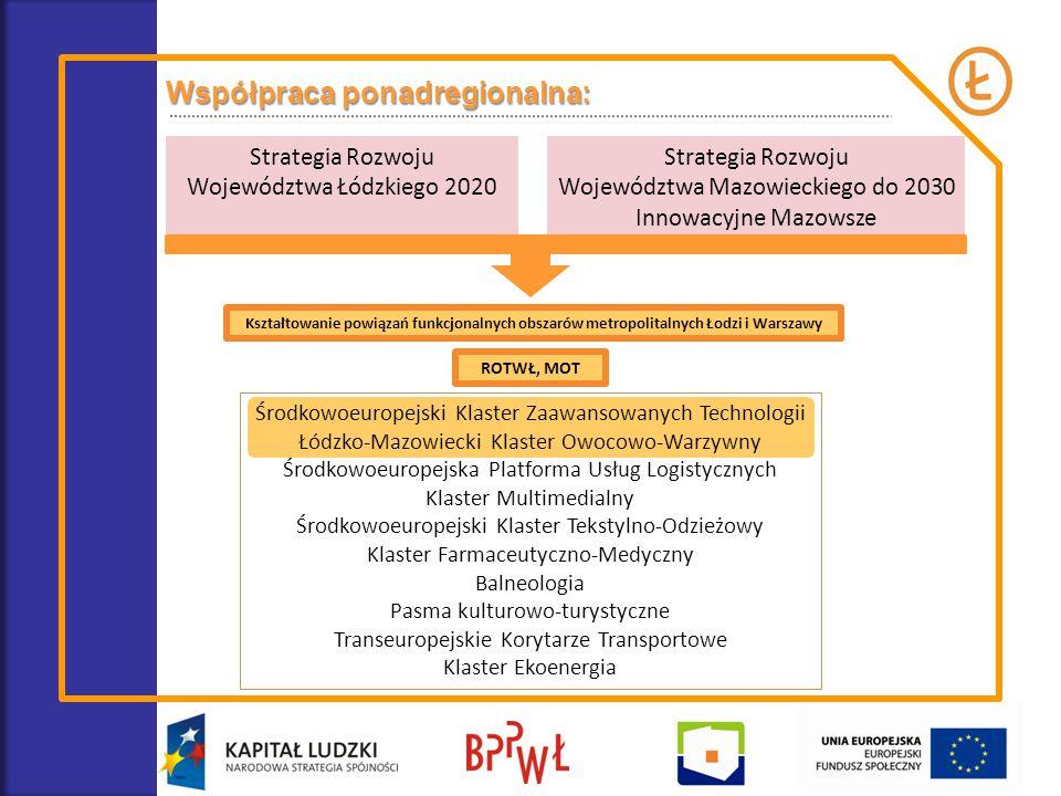 Współpraca ponadregionalna: