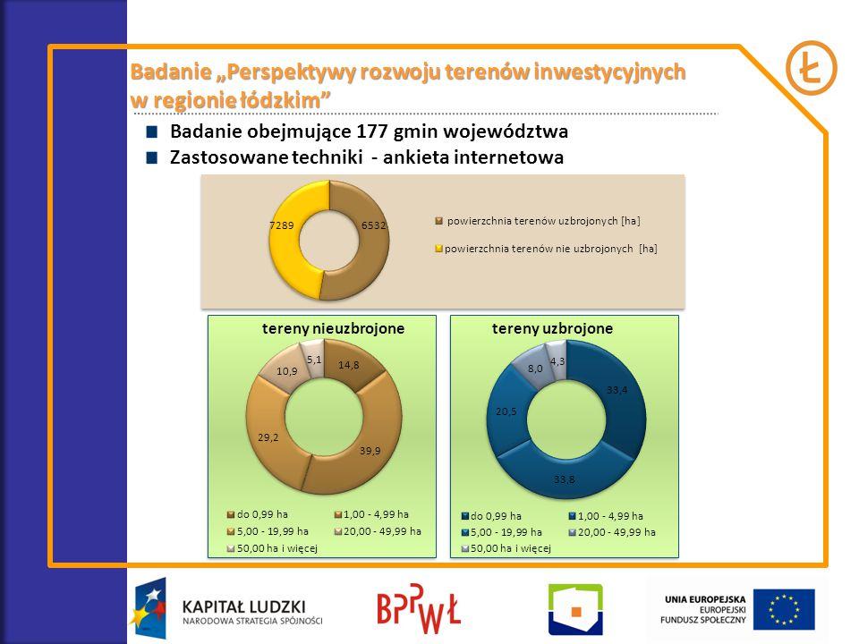 """Badanie """"Perspektywy rozwoju terenów inwestycyjnych"""