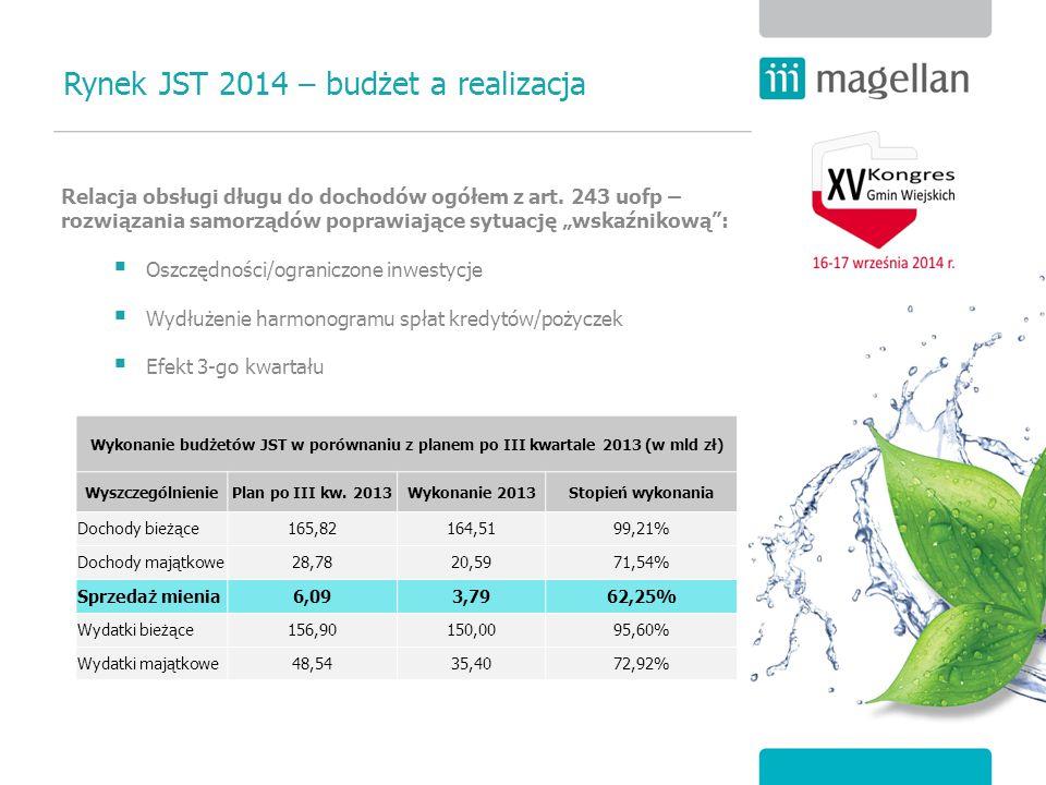 Rynek JST 2014 – budżet a realizacja