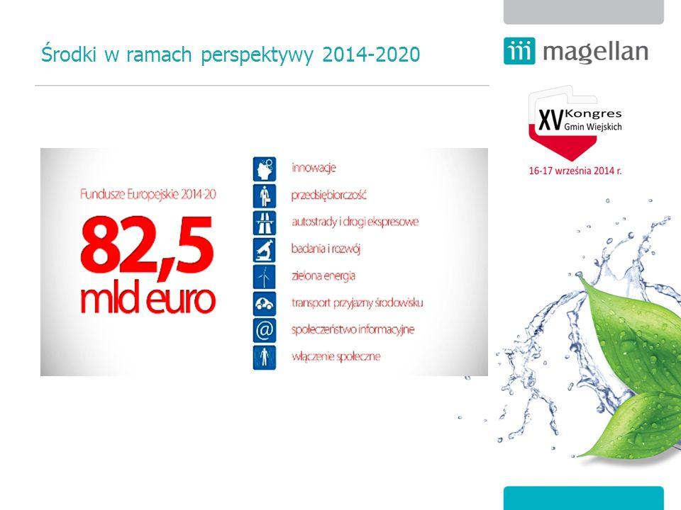 Środki w ramach perspektywy 2014-2020