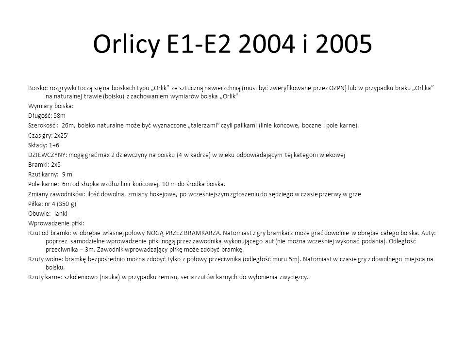 Orlicy E1-E2 2004 i 2005
