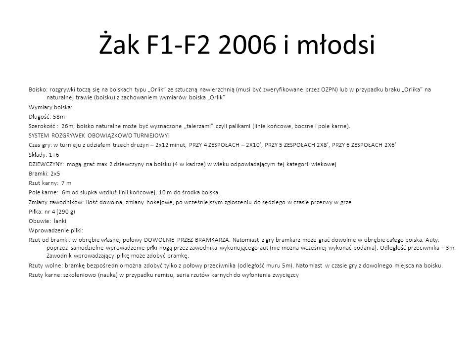Żak F1-F2 2006 i młodsi