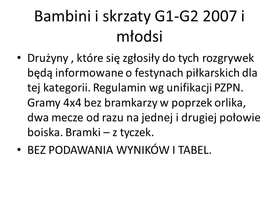 Bambini i skrzaty G1-G2 2007 i młodsi