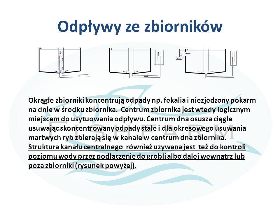 Odpływy ze zbiorników