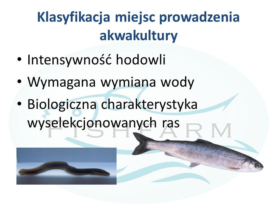 Klasyfikacja miejsc prowadzenia akwakultury