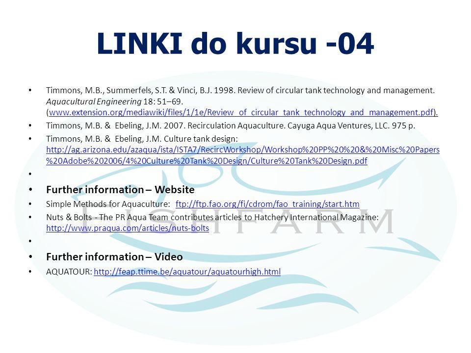 LINKI do kursu -04 Further information – Website