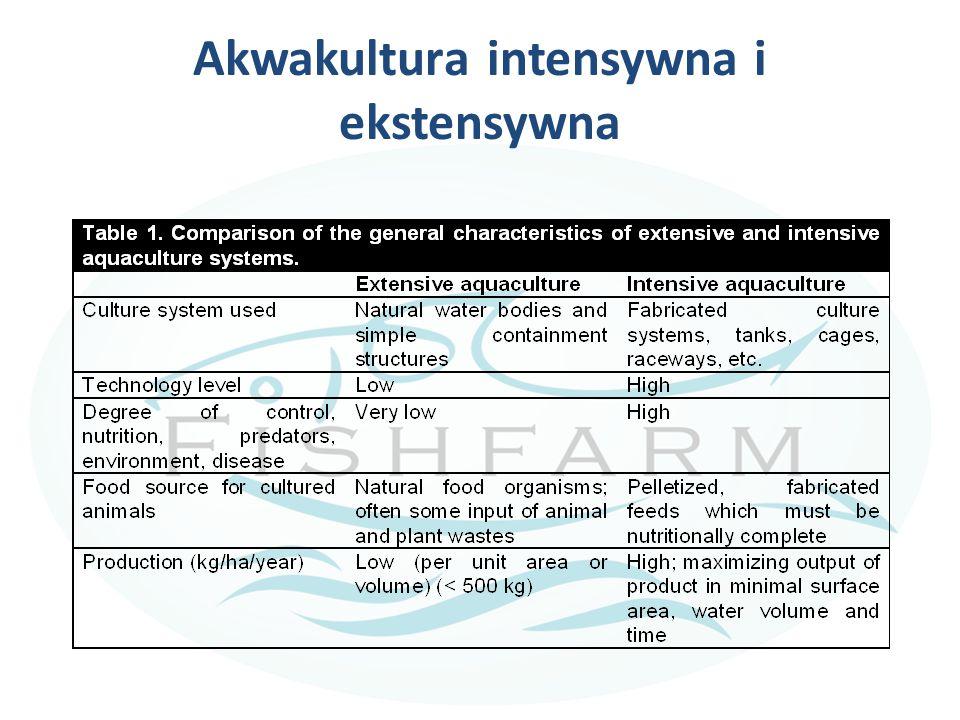Akwakultura intensywna i ekstensywna