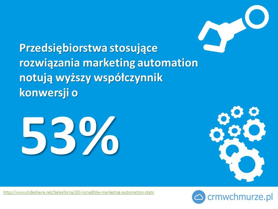 Przedsiębiorstwa stosujące rozwiązania marketing automation notują wyższy współczynnik konwersji o