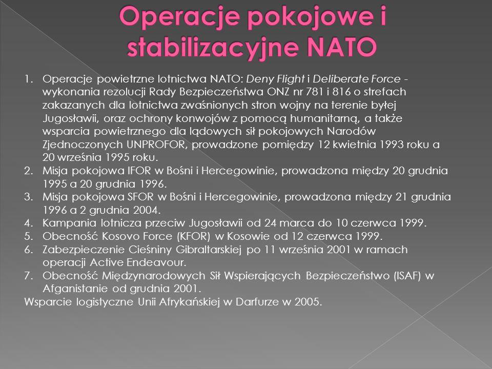 Operacje pokojowe i stabilizacyjne NATO