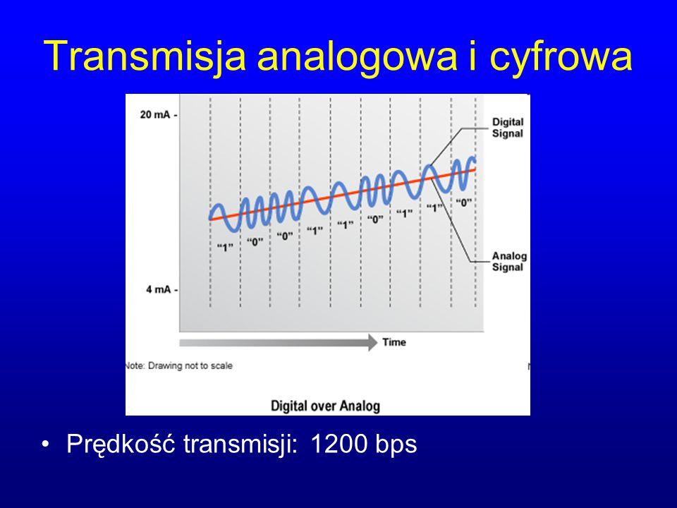 Transmisja analogowa i cyfrowa