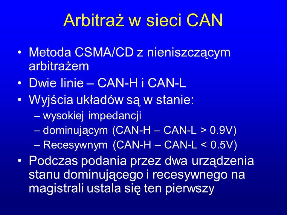 Arbitraż w sieci CAN Metoda CSMA/CD z nieniszczącym arbitrażem
