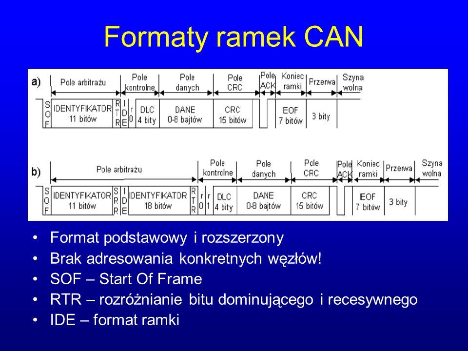 Formaty ramek CAN Format podstawowy i rozszerzony