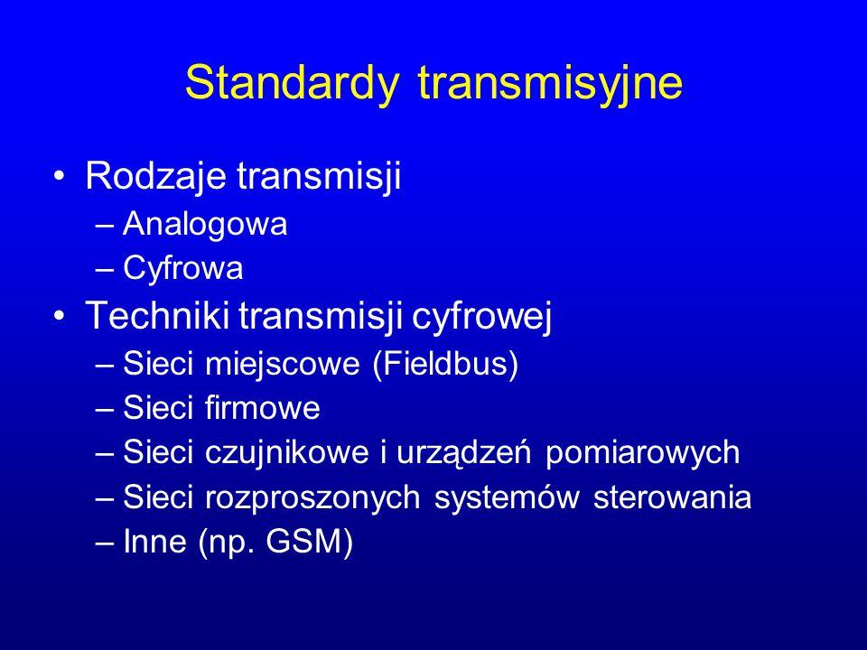 Standardy transmisyjne