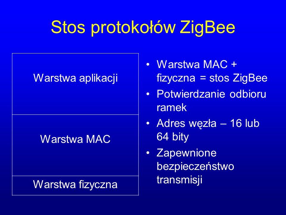 Stos protokołów ZigBee
