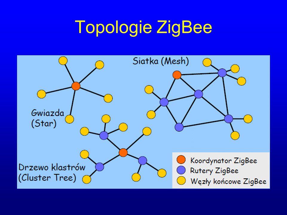 Topologie ZigBee