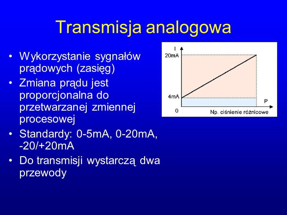 Transmisja analogowa Wykorzystanie sygnałów prądowych (zasięg)