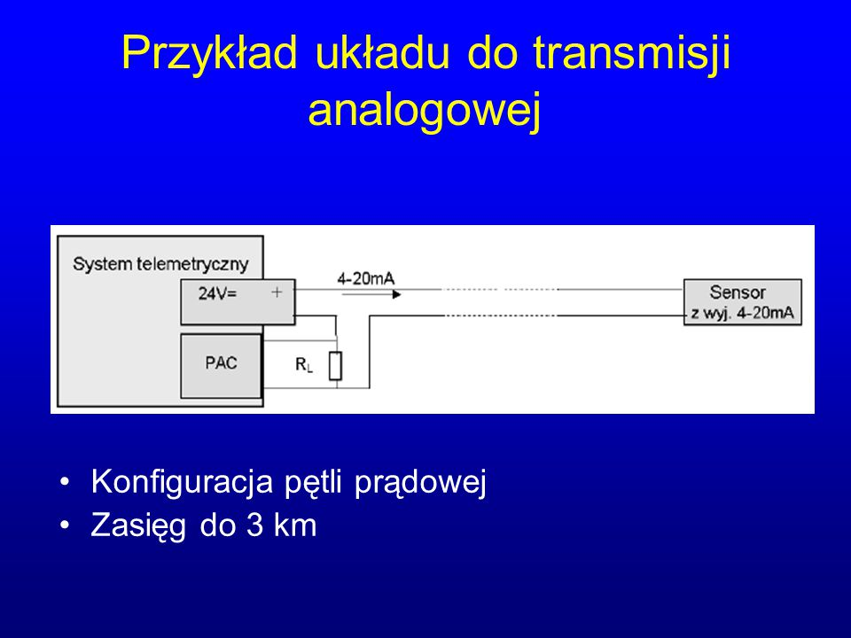 Przykład układu do transmisji analogowej