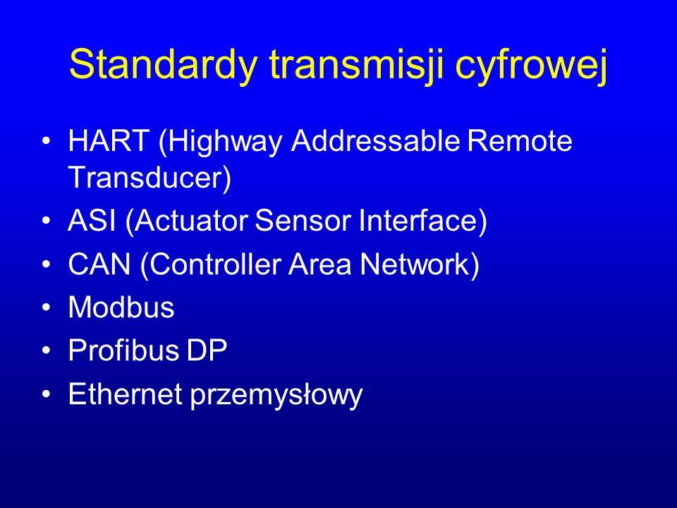 Standardy transmisji cyfrowej
