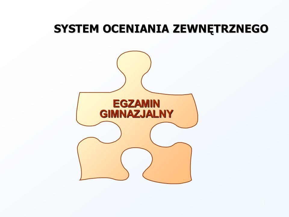 SYSTEM OCENIANIA ZEWNĘTRZNEGO