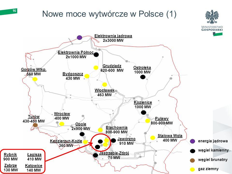 Nowe moce wytwórcze w Polsce (1)