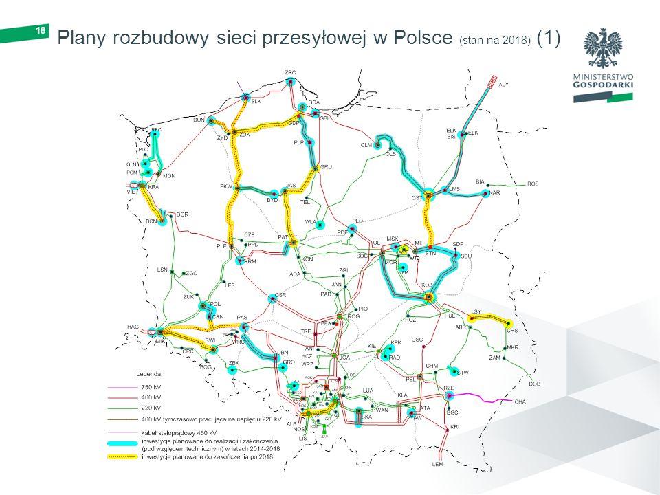 Plany rozbudowy sieci przesyłowej w Polsce (stan na 2018) (1)