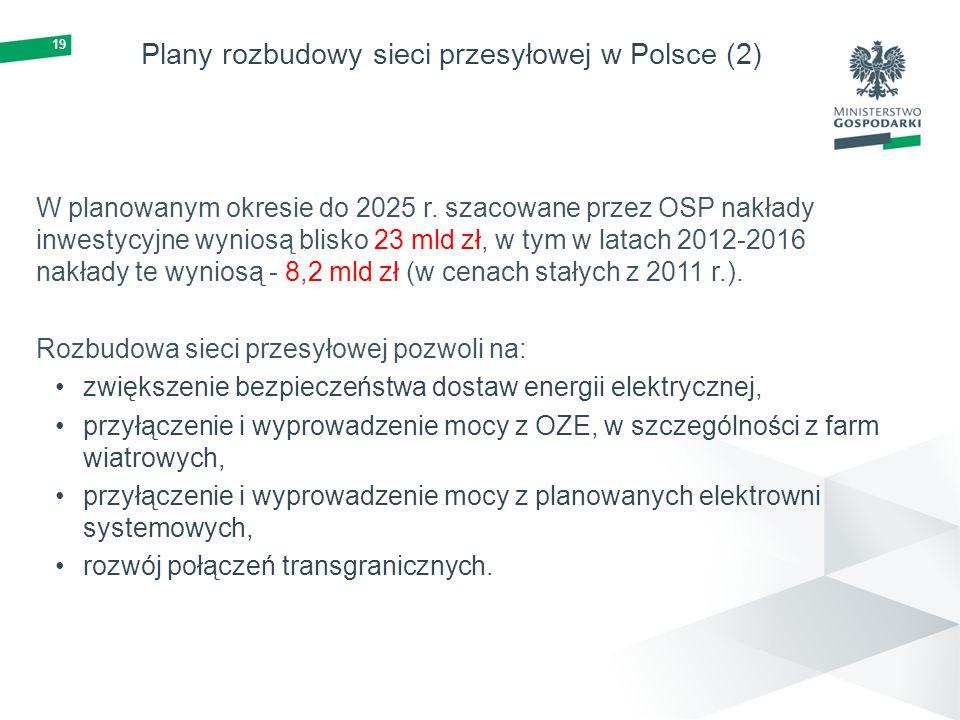 Plany rozbudowy sieci przesyłowej w Polsce (2)