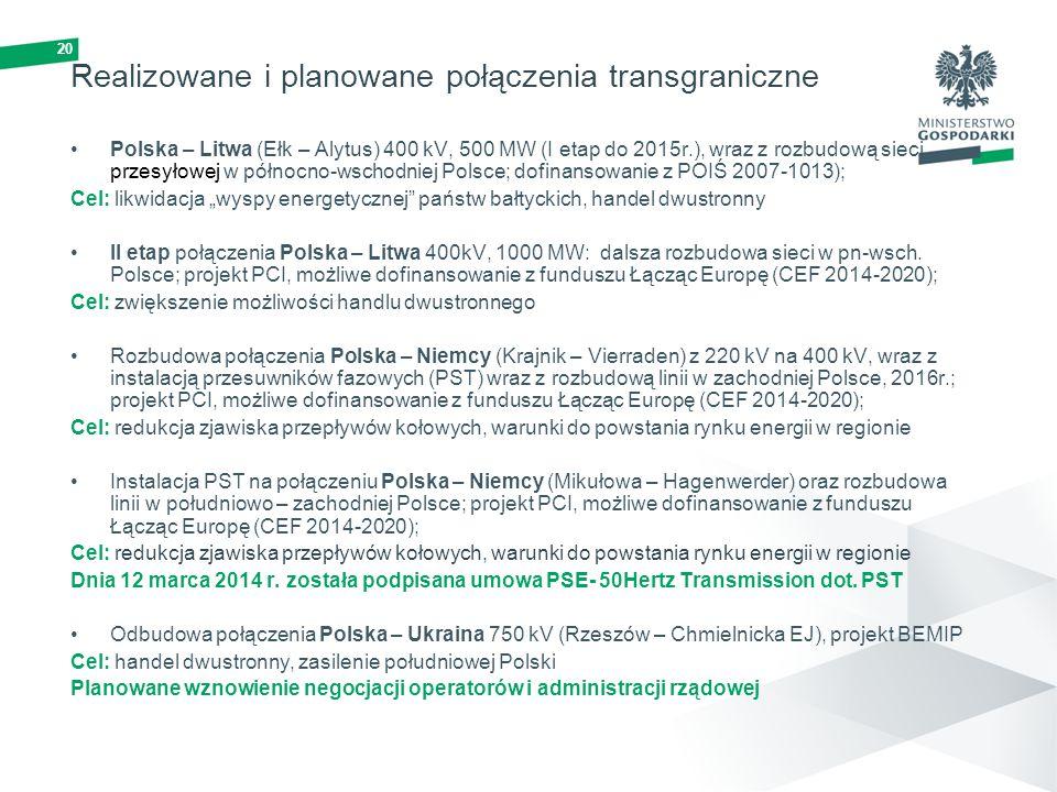 Realizowane i planowane połączenia transgraniczne