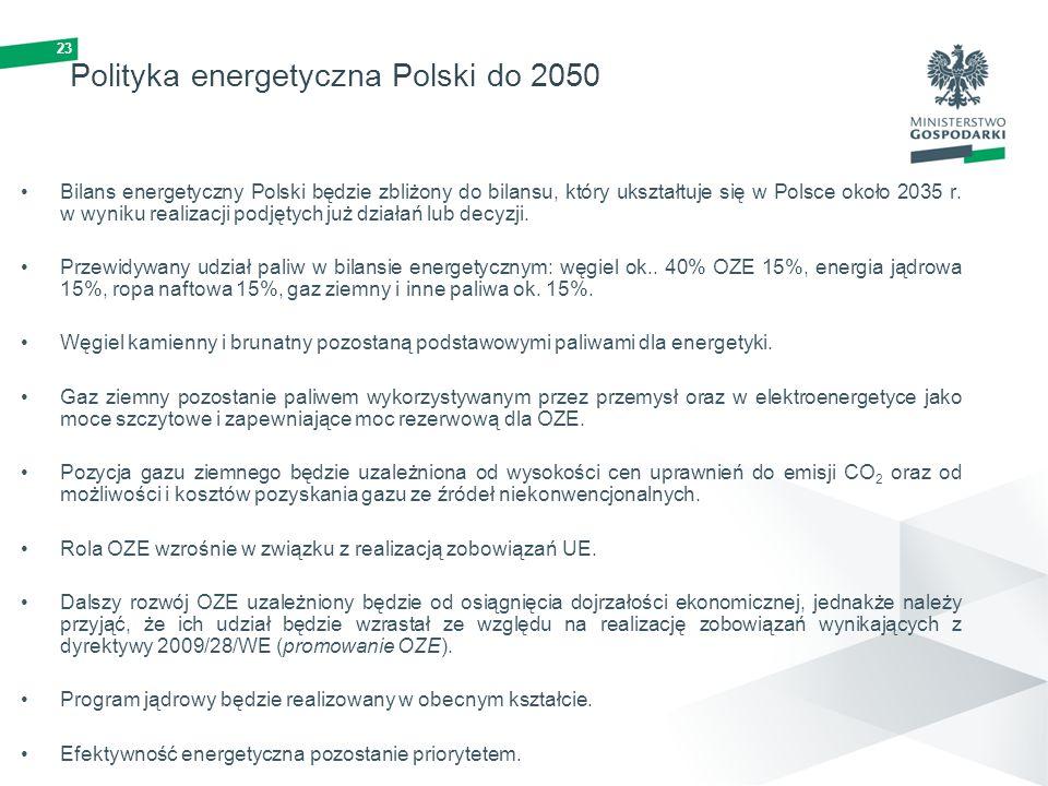 Polityka energetyczna Polski do 2050