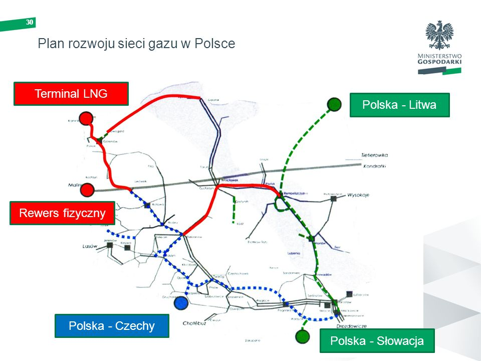 Plan rozwoju sieci gazu w Polsce