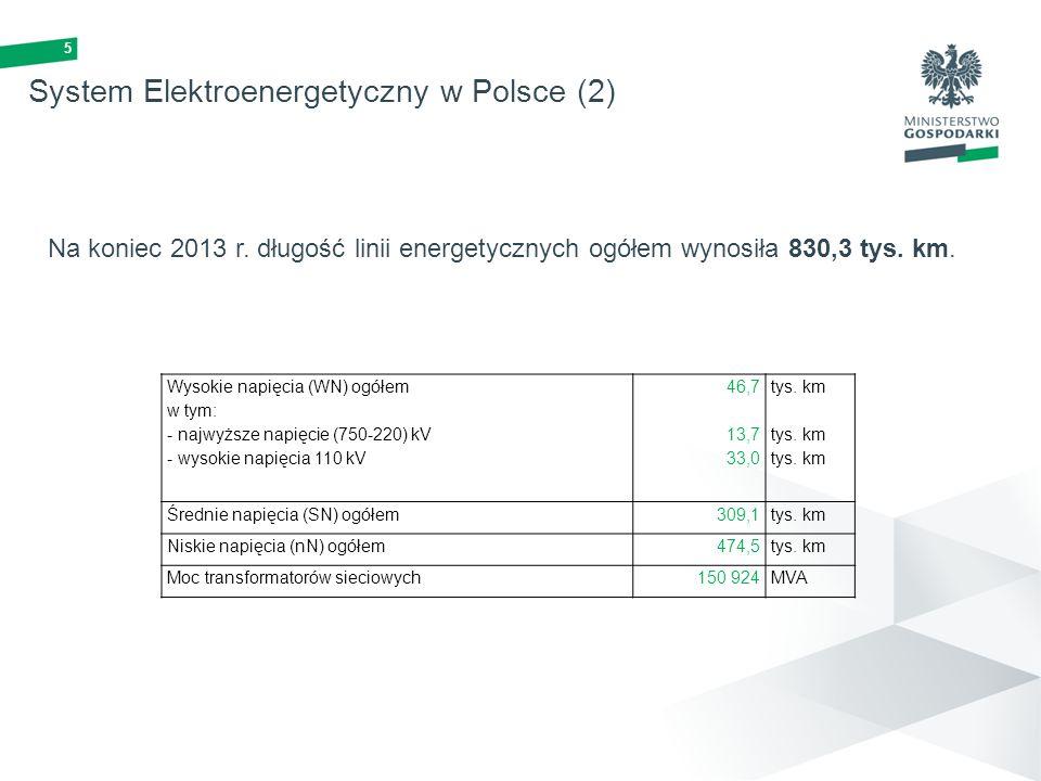 System Elektroenergetyczny w Polsce (2)