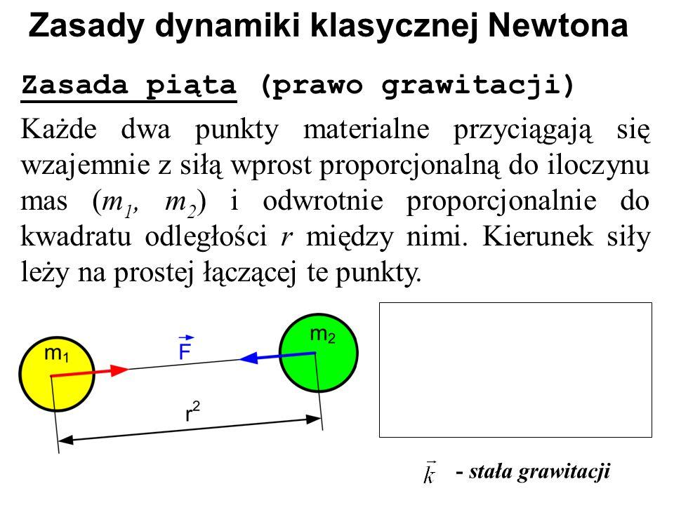 Zasady dynamiki klasycznej Newtona